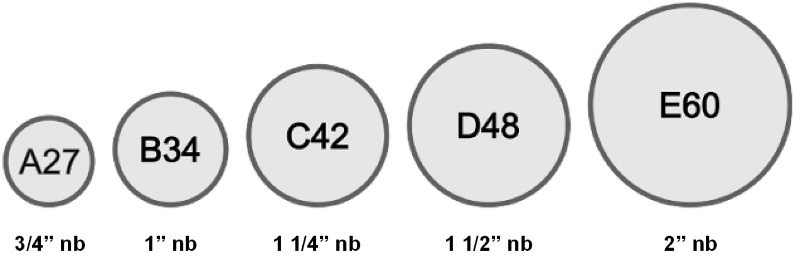 Handrail Tube sizes